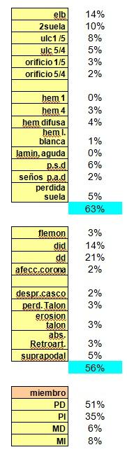 Nuevos datos desde Argentina (continuación)